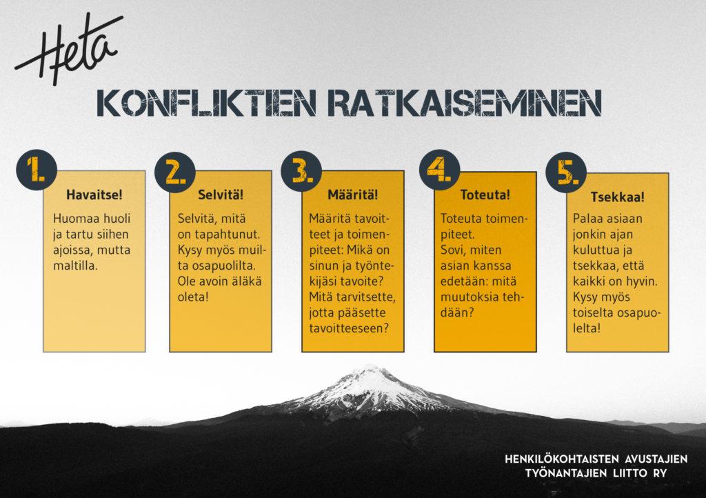 Kuvassa on taustalla korkean vuoren huippu sekä tekstinä konfliktien ratkaisemisen viisi vaihetta: havaitse, selvitä, määritä, toteuta, tsekkaa
